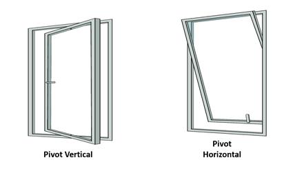 انواع پنجره دوجداره محوری